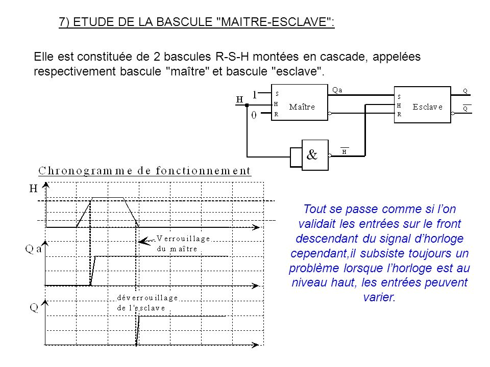 7) ETUDE DE LA BASCULE MAITRE-ESCLAVE : Elle est constituée de 2 bascules R-S-H montées en cascade, appelées respectivement bascule maître et bascule esclave .