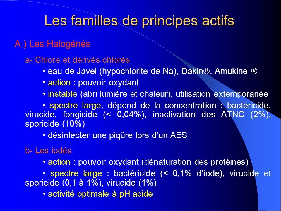 Les familles de principes actifs A ) Les Halogénés a- Chlore et dérivés chlorés eau de Javel (hypochlorite de Na), Dakin, Amukine action : pouvoir oxydant instable (abri lumière et chaleur), utilisation extemporanée spectre large, dépend de la concentration : bactéricide, virucide, fongicide (< 0,04%), inactivation des ATNC (2%), sporicide (10%) désinfecter une piqûre lors dun AES b- Les iodés action : pouvoir oxydant (dénaturation des protéines) spectre large : bactéricide (< 0,1% diode), virucide et sporicide (0,1 à 1%), virucide (1%) activité optimale à pH acide
