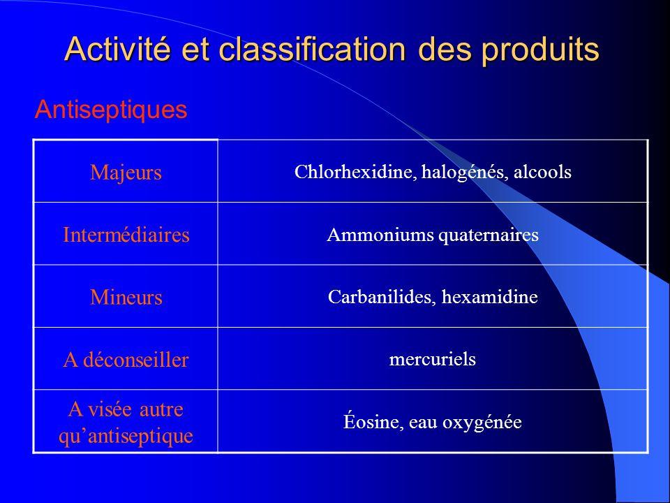Activité et classification des produits Antiseptiques Majeurs Chlorhexidine, halogénés, alcools Intermédiaires Ammoniums quaternaires Mineurs Carbanilides, hexamidine A déconseiller mercuriels A visée autre quantiseptique Éosine, eau oxygénée