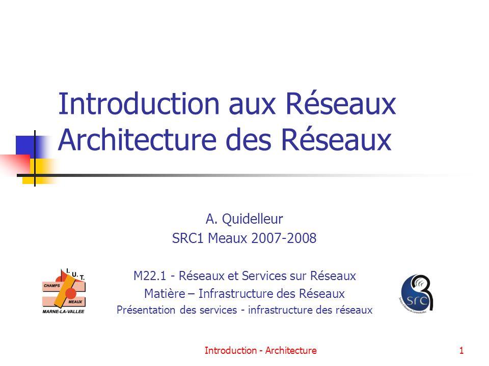 Introduction - Architecture1 Introduction aux Réseaux Architecture des Réseaux A. Quidelleur SRC1 Meaux 2007-2008 M22.1 - Réseaux et Services sur Rése