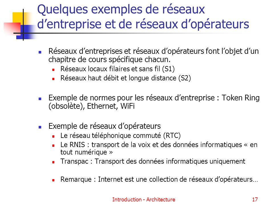 Introduction - Architecture17 Quelques exemples de réseaux dentreprise et de réseaux dopérateurs Réseaux dentreprises et réseaux dopérateurs font lobj
