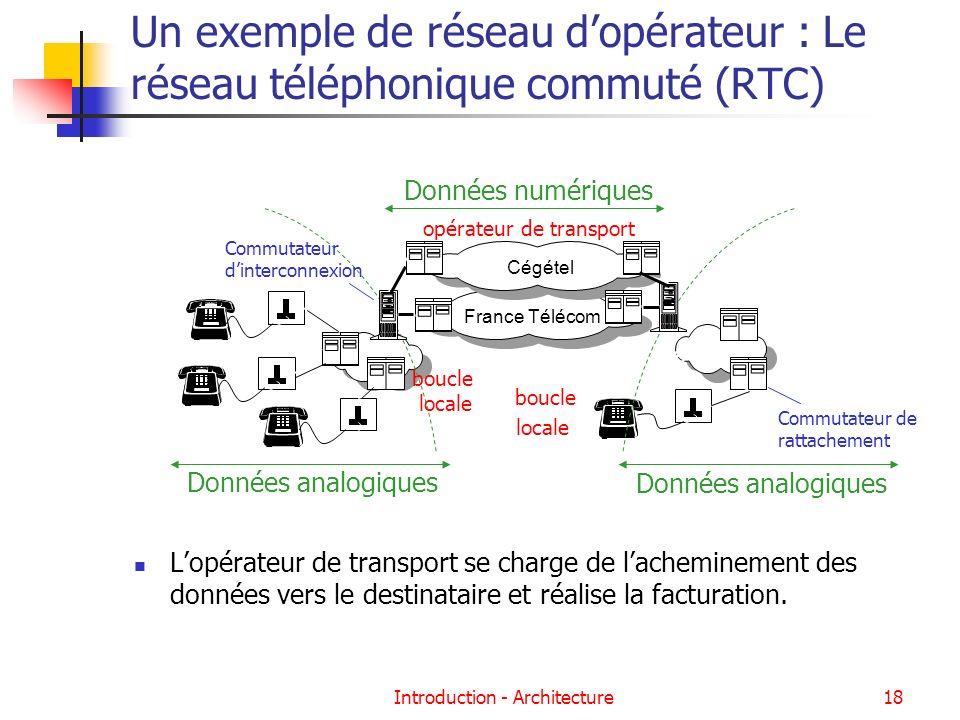 Introduction - Architecture18 Un exemple de réseau dopérateur : Le réseau téléphonique commuté (RTC) boucle locale boucle locale boucle locale Commuta