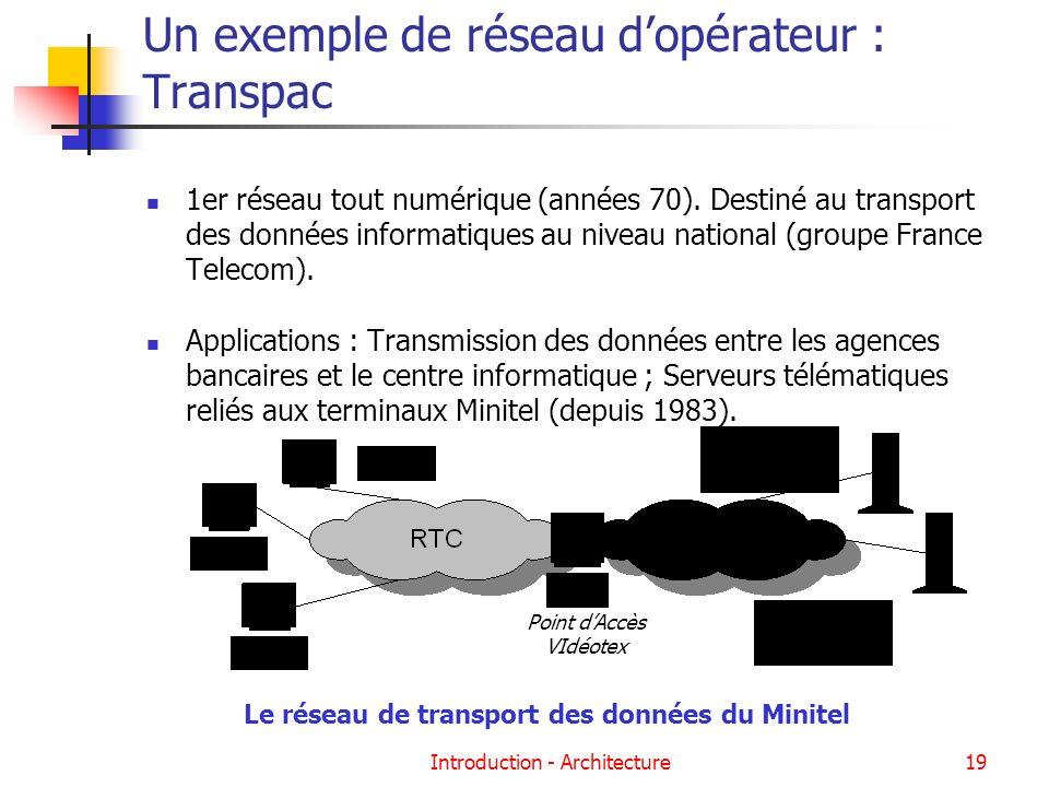 Introduction - Architecture19 Un exemple de réseau dopérateur : Transpac 1er réseau tout numérique (années 70). Destiné au transport des données infor