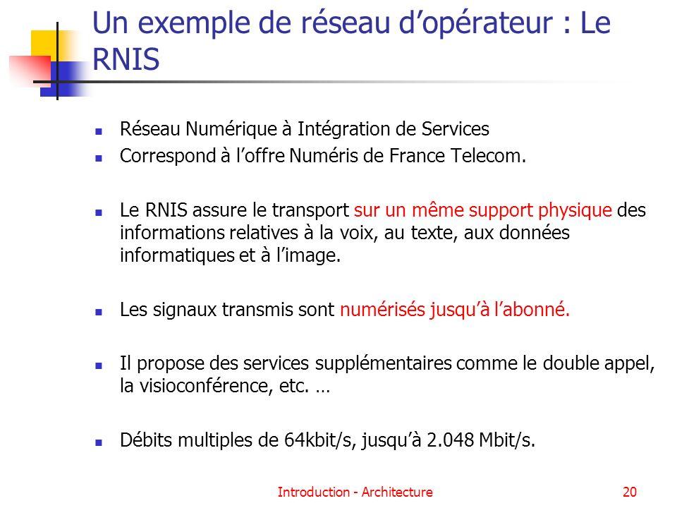 Introduction - Architecture20 Un exemple de réseau dopérateur : Le RNIS Réseau Numérique à Intégration de Services Correspond à loffre Numéris de Fran