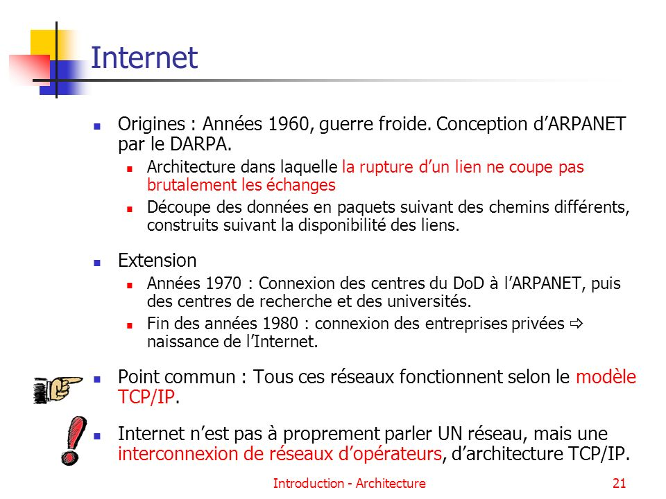 Introduction - Architecture21 Internet Origines : Années 1960, guerre froide. Conception dARPANET par le DARPA. Architecture dans laquelle la rupture