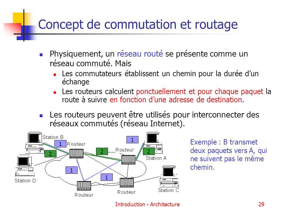 Introduction - Architecture29 Concept de commutation et routage Physiquement, un réseau routé se présente comme un réseau commuté. Mais Les commutateu