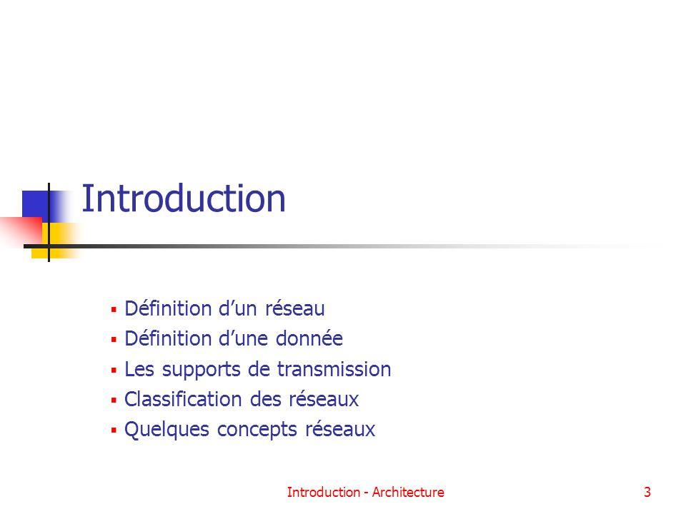 Introduction - Architecture3 Introduction Définition dun réseau Définition dune donnée Les supports de transmission Classification des réseaux Quelque