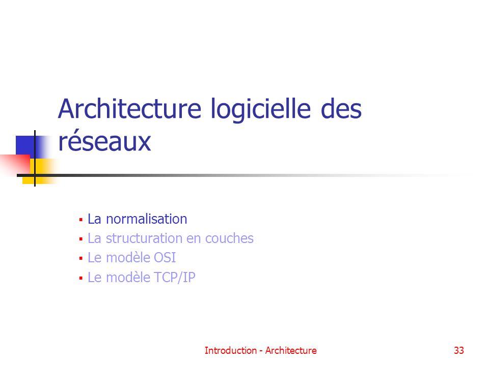 Introduction - Architecture33 Architecture logicielle des réseaux La normalisation La structuration en couches Le modèle OSI Le modèle TCP/IP