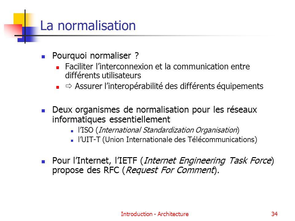 Introduction - Architecture34 La normalisation Pourquoi normaliser ? Faciliter linterconnexion et la communication entre différents utilisateurs Assur