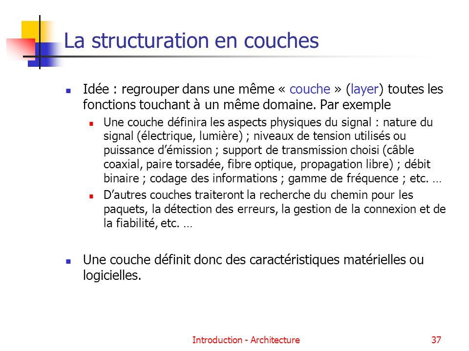 Introduction - Architecture37 La structuration en couches Idée : regrouper dans une même « couche » (layer) toutes les fonctions touchant à un même do