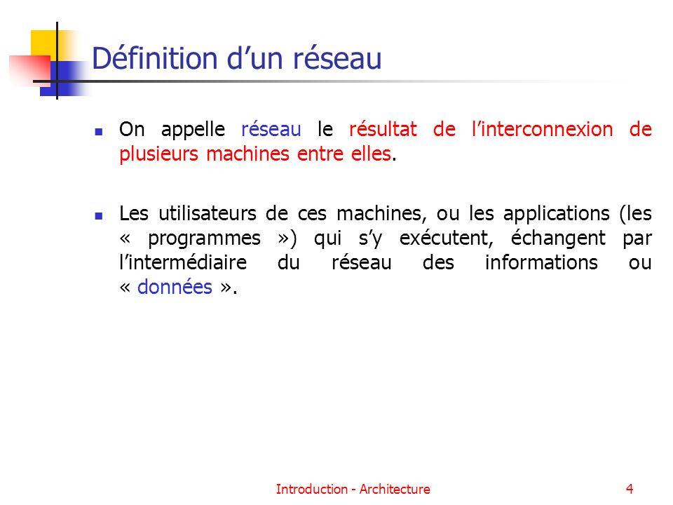 Introduction - Architecture4 Définition dun réseau On appelle réseau le résultat de linterconnexion de plusieurs machines entre elles. Les utilisateur