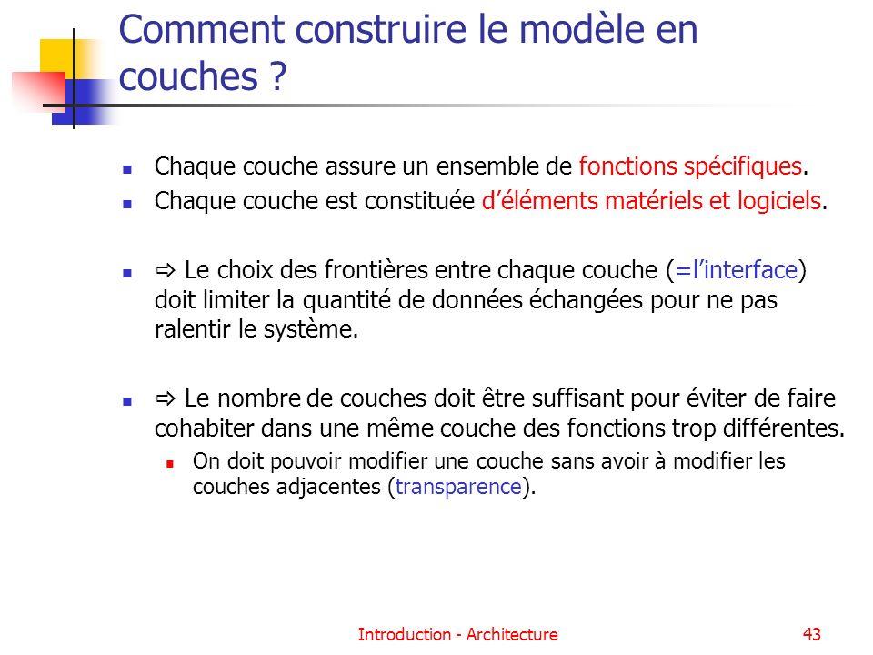 Introduction - Architecture43 Comment construire le modèle en couches ? Chaque couche assure un ensemble de fonctions spécifiques. Chaque couche est c