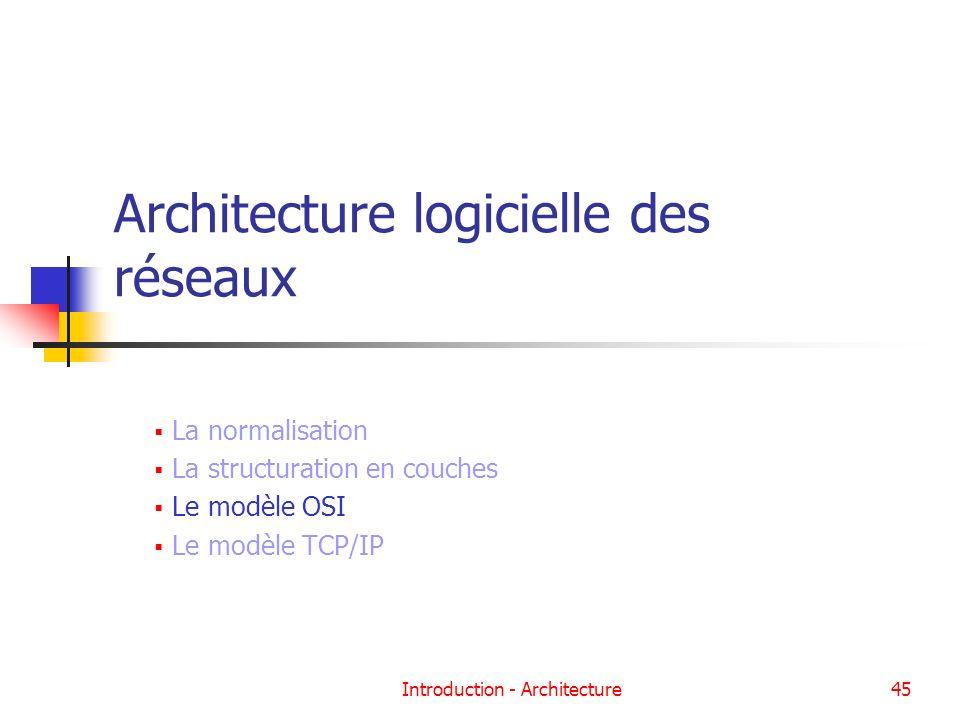Introduction - Architecture45 Architecture logicielle des réseaux La normalisation La structuration en couches Le modèle OSI Le modèle TCP/IP