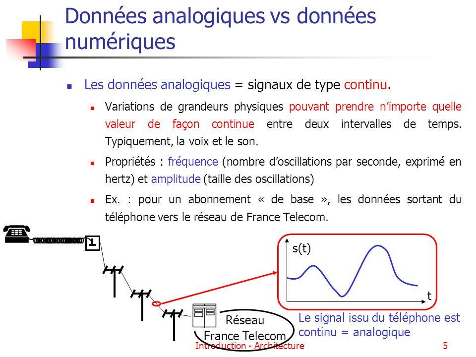 Introduction - Architecture5 Données analogiques vs données numériques Les données analogiques = signaux de type continu. Variations de grandeurs phys
