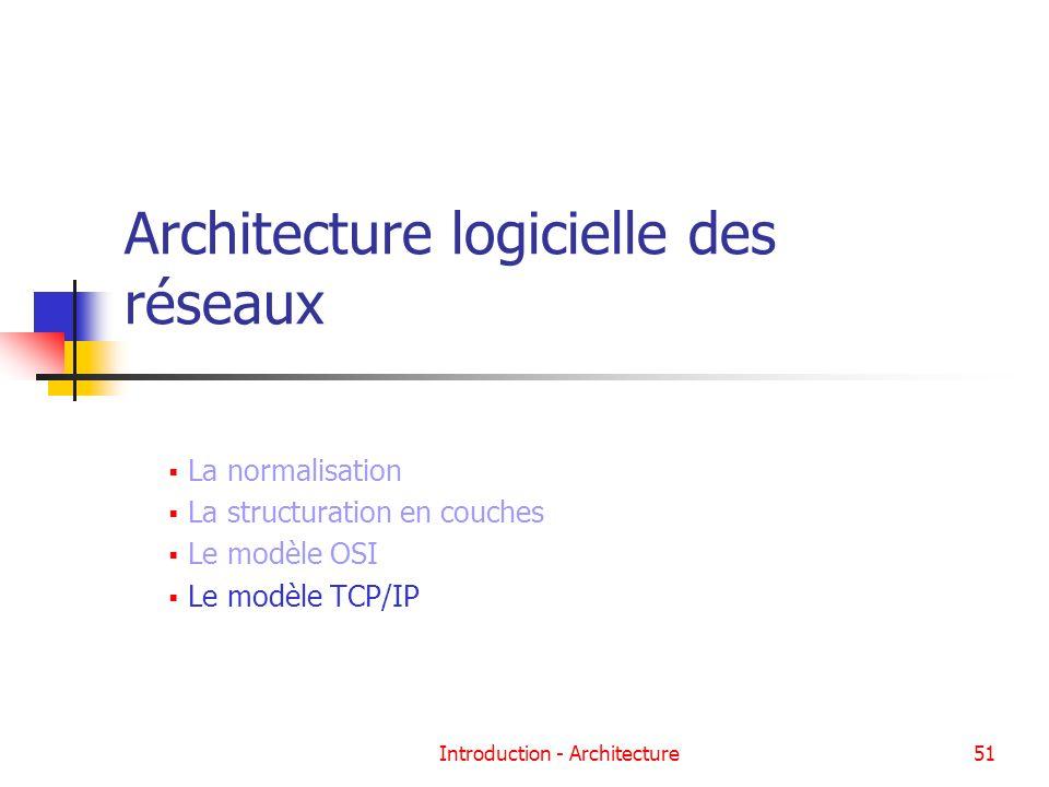 Introduction - Architecture51 Architecture logicielle des réseaux La normalisation La structuration en couches Le modèle OSI Le modèle TCP/IP