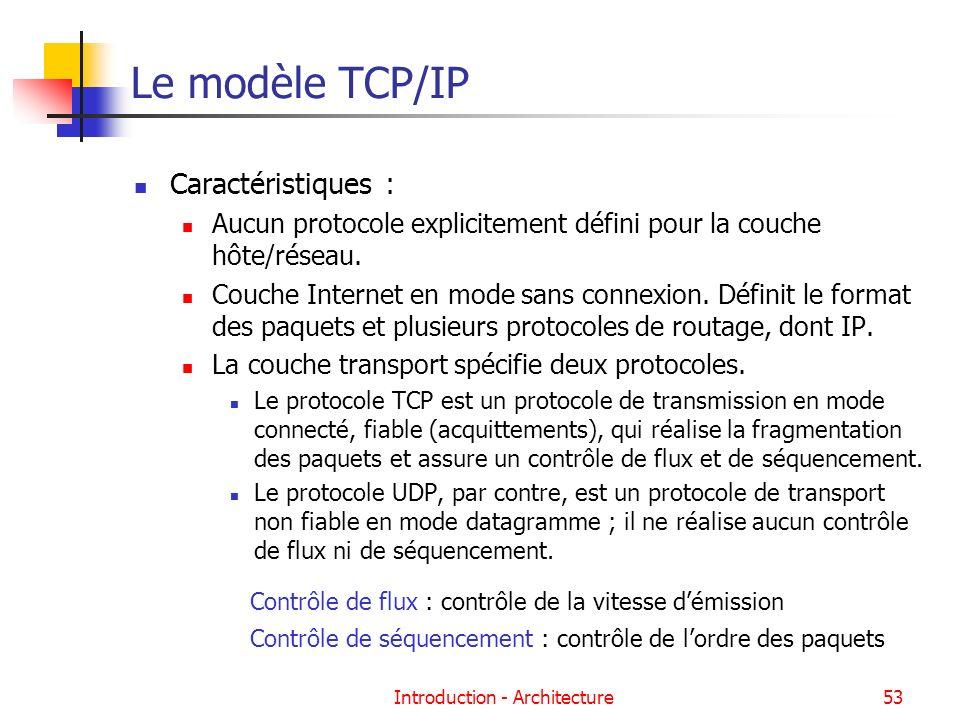 Introduction - Architecture53 Le modèle TCP/IP Caractéristiques : Aucun protocole explicitement défini pour la couche hôte/réseau. Couche Internet en