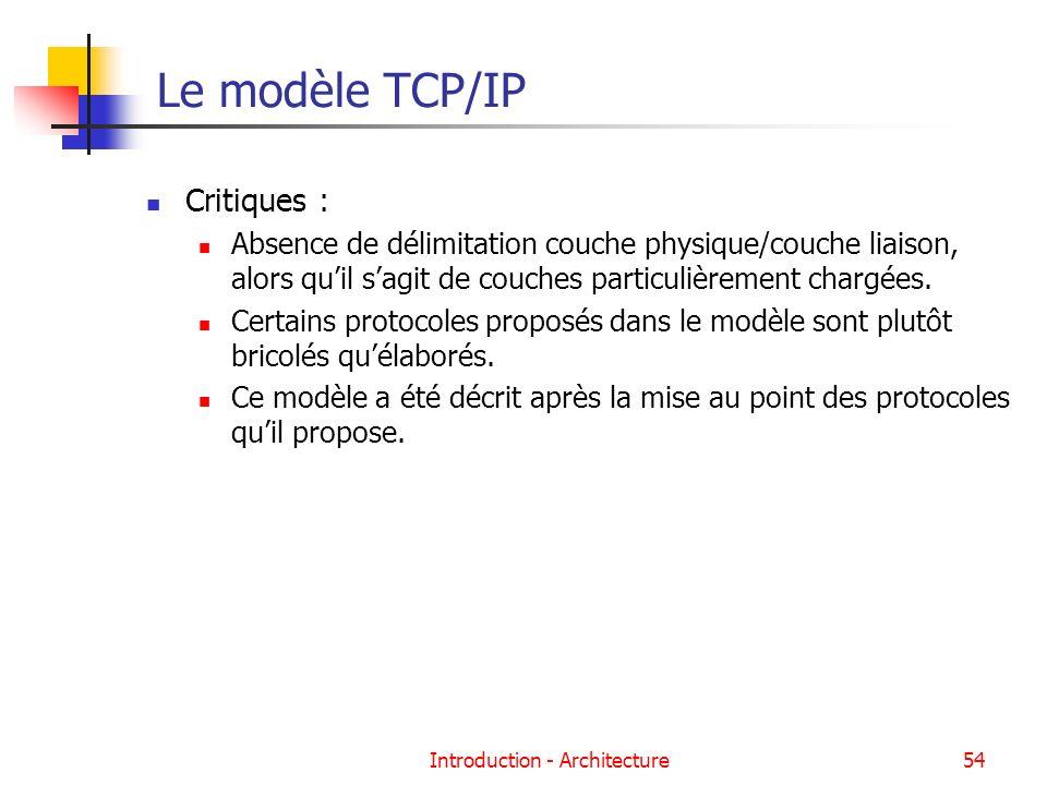 Introduction - Architecture54 Le modèle TCP/IP Critiques : Absence de délimitation couche physique/couche liaison, alors quil sagit de couches particu