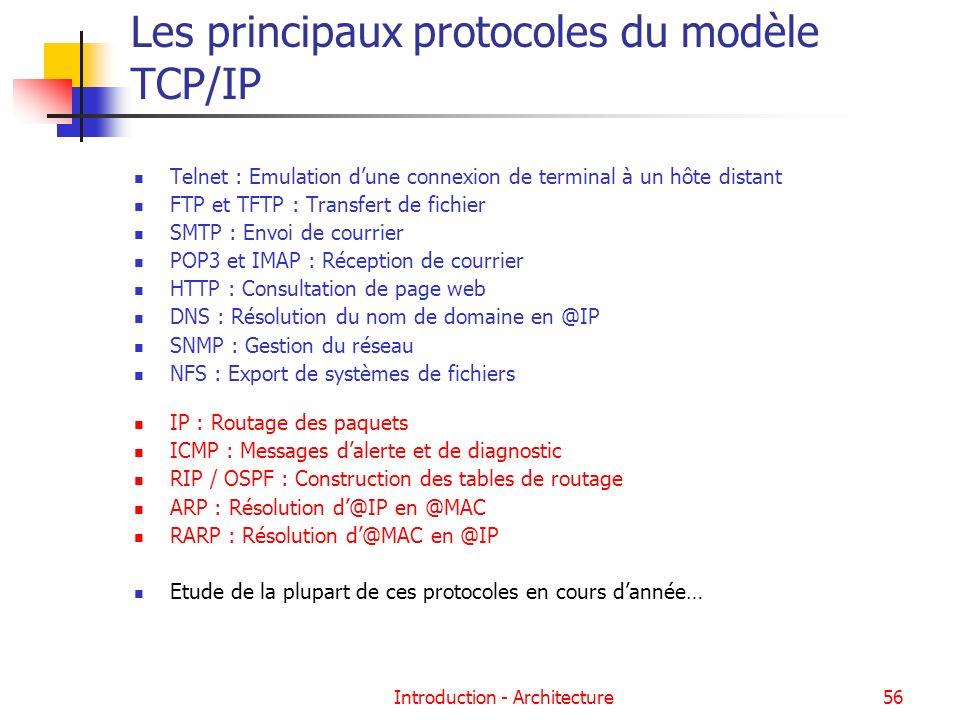 Introduction - Architecture56 Les principaux protocoles du modèle TCP/IP Telnet : Emulation dune connexion de terminal à un hôte distant FTP et TFTP :