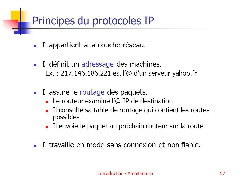 Introduction - Architecture57 Principes du protocoles IP Il appartient à la couche réseau. Il définit un adressage des machines. Ex. : 217.146.186.221