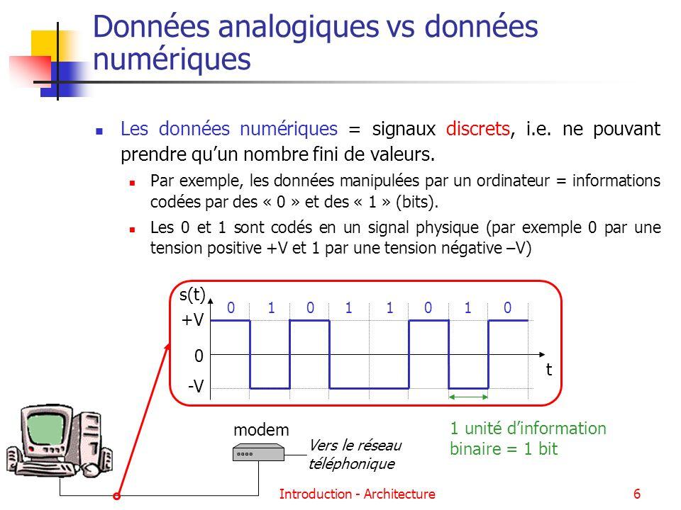 Introduction - Architecture6 Données analogiques vs données numériques Les données numériques = signaux discrets, i.e. ne pouvant prendre quun nombre