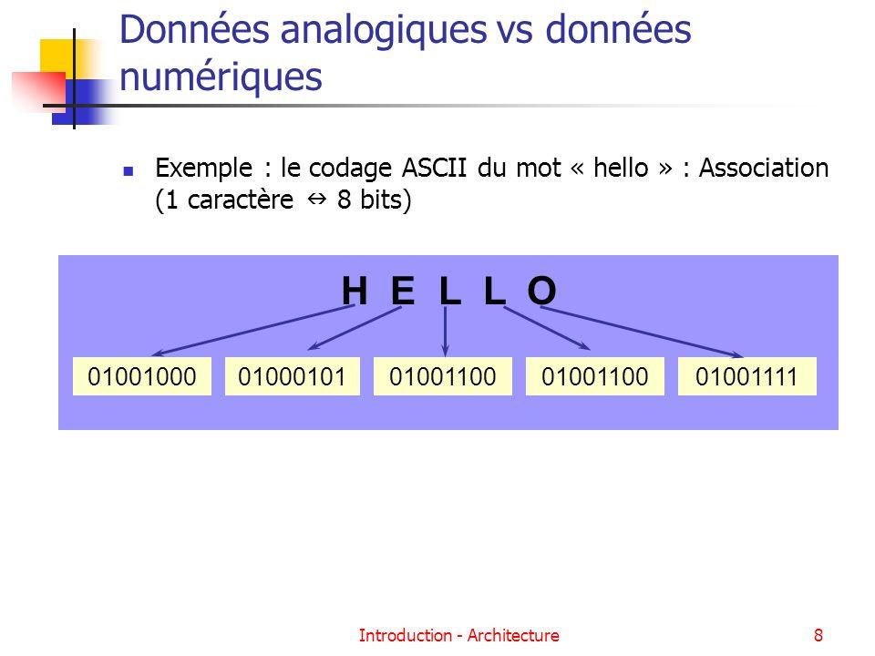 Introduction - Architecture8 Données analogiques vs données numériques Exemple : le codage ASCII du mot « hello » : Association (1 caractère 8 bits) H