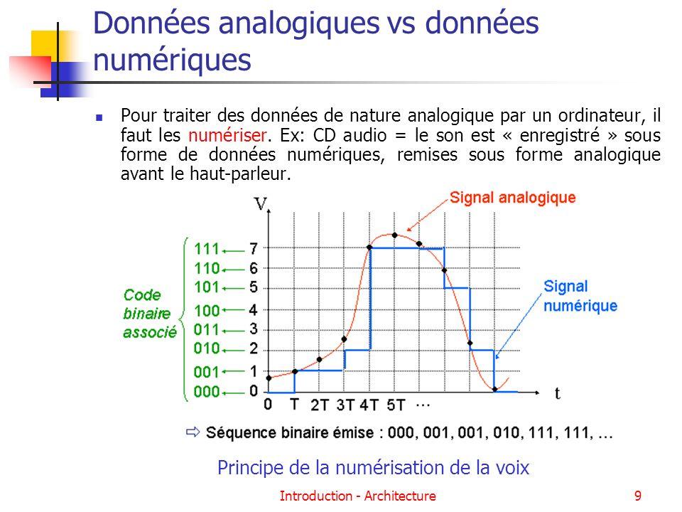Introduction - Architecture9 Données analogiques vs données numériques Pour traiter des données de nature analogique par un ordinateur, il faut les nu
