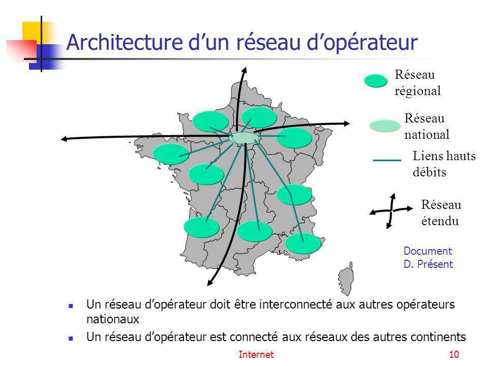 Internet10 Architecture dun réseau dopérateur Un réseau dopérateur doit être interconnecté aux autres opérateurs nationaux Un réseau dopérateur est co