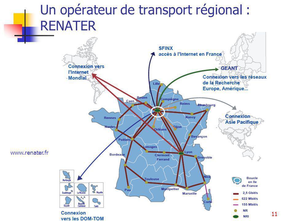 Internet11 Un opérateur de transport régional : RENATER www.renater.fr