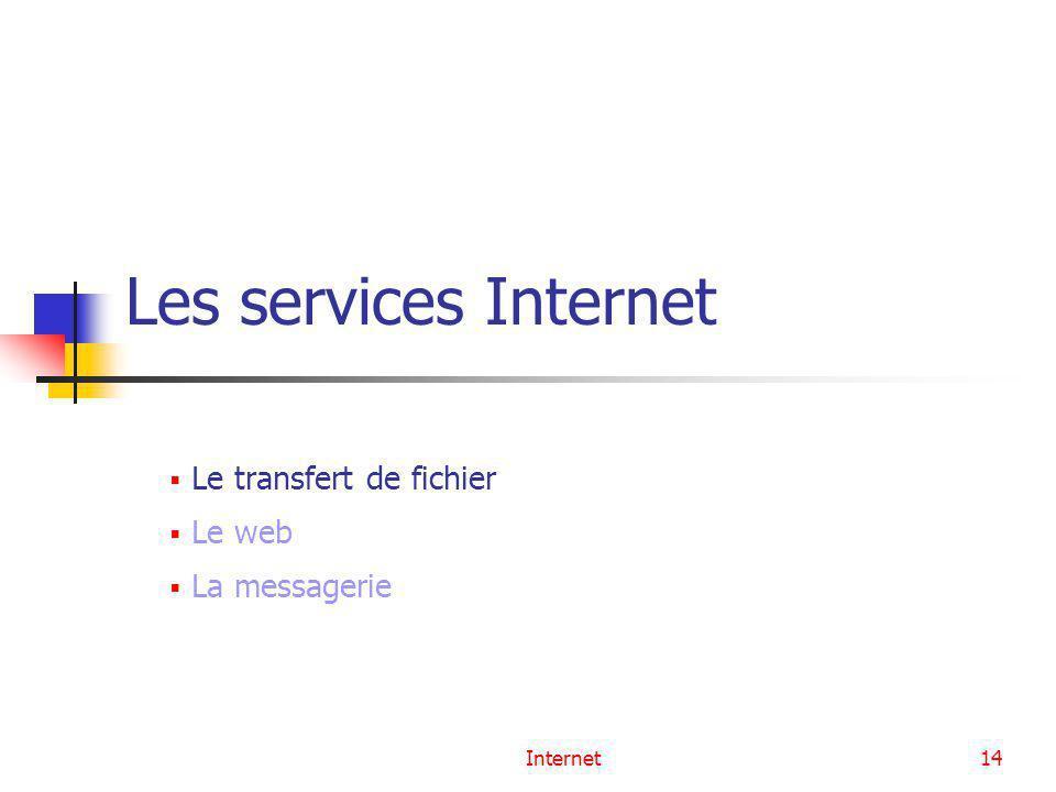 Internet14 Les services Internet Le transfert de fichier Le web La messagerie