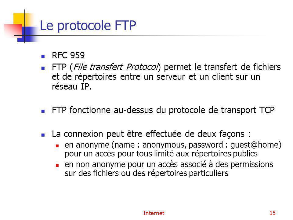 Internet15 Le protocole FTP RFC 959 FTP (File transfert Protocol) permet le transfert de fichiers et de répertoires entre un serveur et un client sur