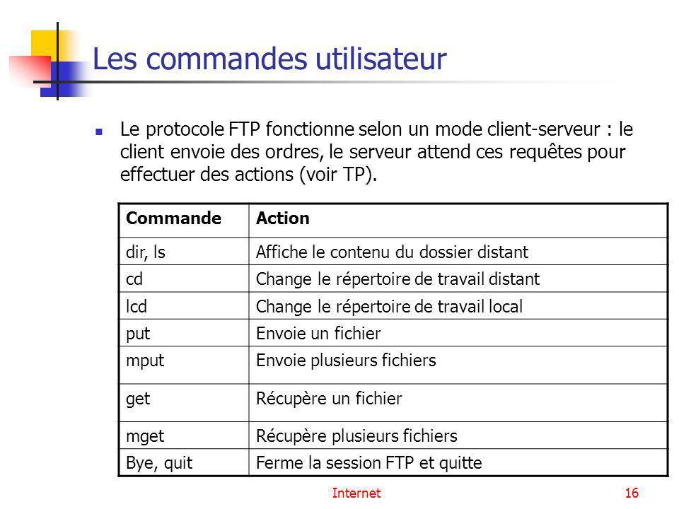 Internet16 Les commandes utilisateur Le protocole FTP fonctionne selon un mode client-serveur : le client envoie des ordres, le serveur attend ces req
