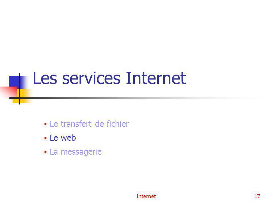 Internet17 Les services Internet Le transfert de fichier Le web La messagerie