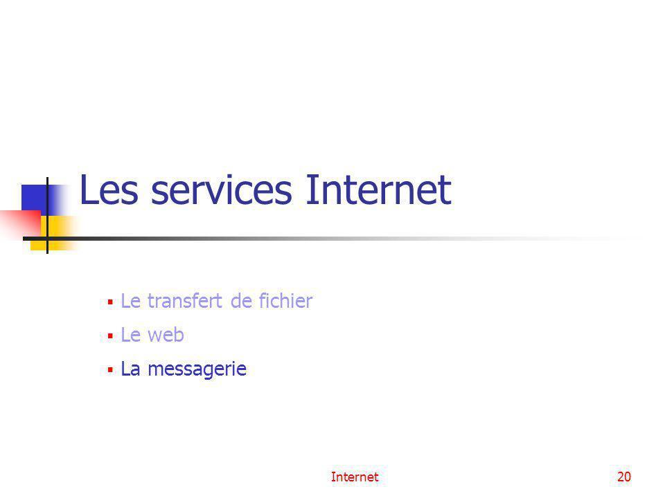 Internet20 Les services Internet Le transfert de fichier Le web La messagerie