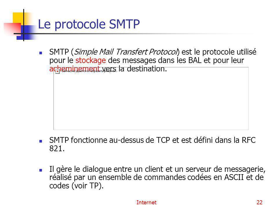 Internet22 Le protocole SMTP SMTP (Simple Mail Transfert Protocol) est le protocole utilisé pour le stockage des messages dans les BAL et pour leur ac