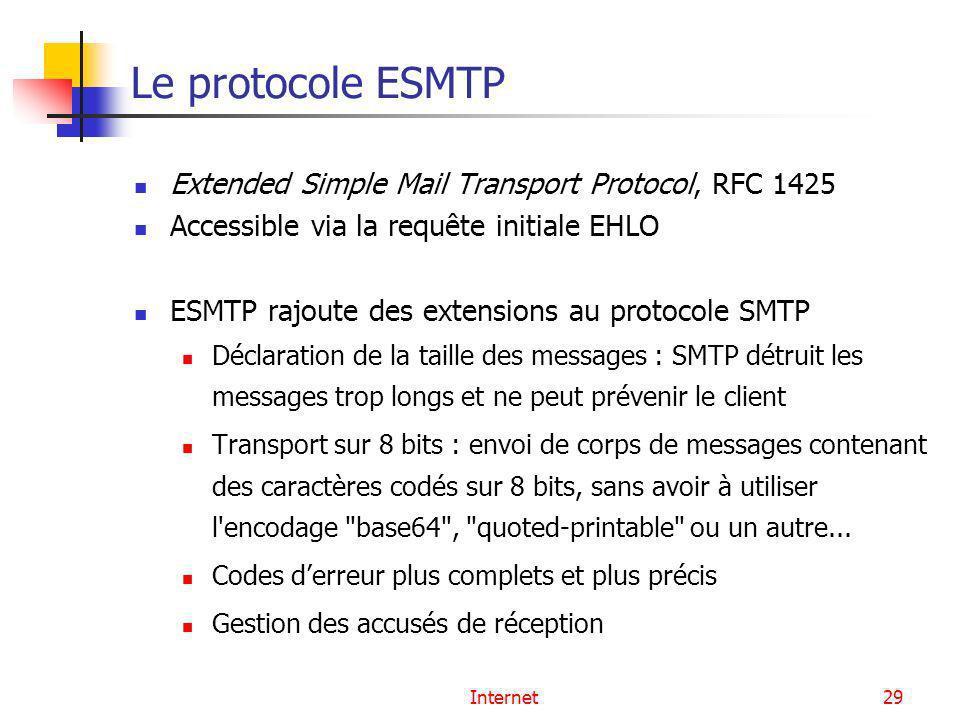Internet29 Le protocole ESMTP Extended Simple Mail Transport Protocol, RFC 1425 Accessible via la requête initiale EHLO ESMTP rajoute des extensions a