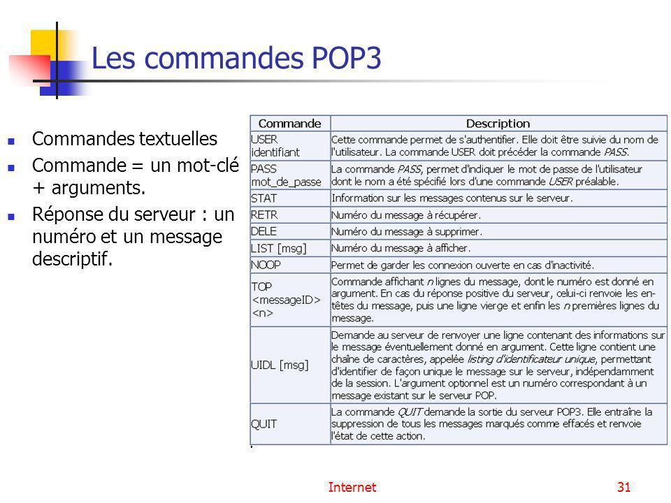 Internet31 Les commandes POP3 Commandes textuelles Commande = un mot-clé + arguments. Réponse du serveur : un numéro et un message descriptif.