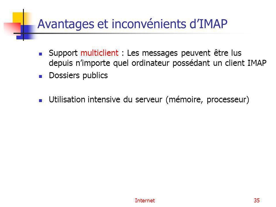 Internet35 Avantages et inconvénients dIMAP Support multiclient : Les messages peuvent être lus depuis nimporte quel ordinateur possédant un client IM