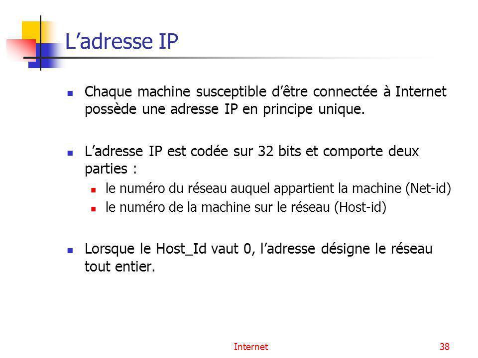 Internet38 Ladresse IP Chaque machine susceptible dêtre connectée à Internet possède une adresse IP en principe unique. Ladresse IP est codée sur 32 b
