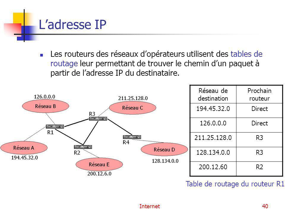 Internet40 Ladresse IP Les routeurs des réseaux dopérateurs utilisent des tables de routage leur permettant de trouver le chemin dun paquet à partir d