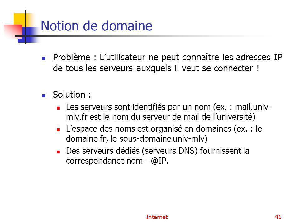 Internet41 Notion de domaine Problème : Lutilisateur ne peut connaître les adresses IP de tous les serveurs auxquels il veut se connecter ! Solution :