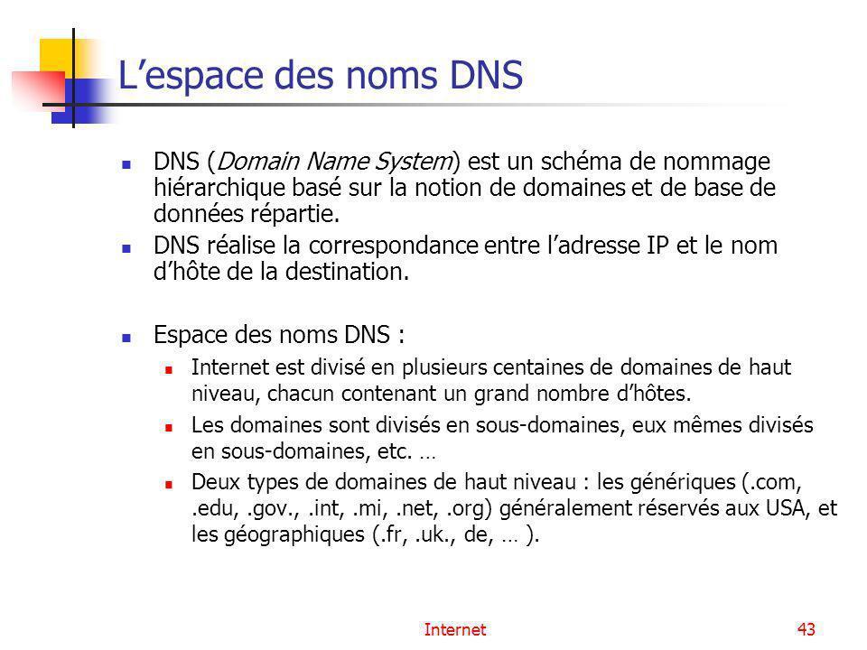 Internet43 Lespace des noms DNS DNS (Domain Name System) est un schéma de nommage hiérarchique basé sur la notion de domaines et de base de données ré