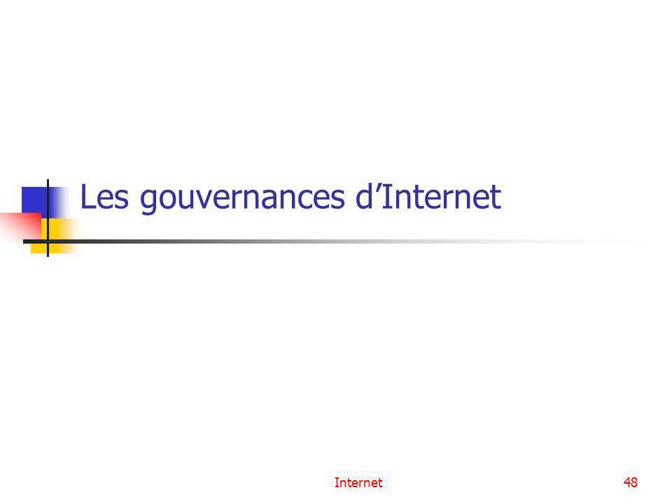 Internet48 Les gouvernances dInternet
