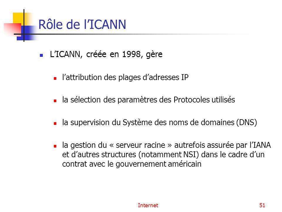 Internet51 Rôle de lICANN LICANN, créée en 1998, gère lattribution des plages dadresses IP la sélection des paramètres des Protocoles utilisés la supe