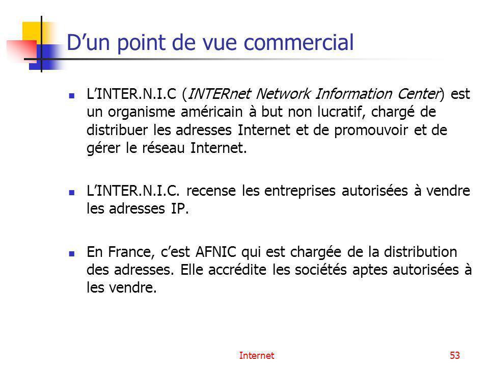 Internet53 Dun point de vue commercial LINTER.N.I.C (INTERnet Network Information Center) est un organisme américain à but non lucratif, chargé de dis