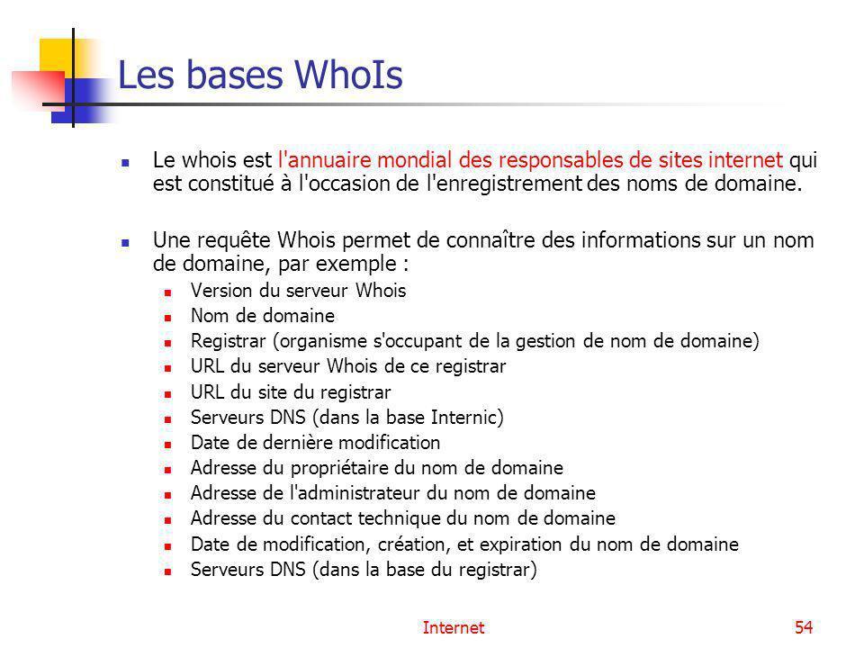 Internet54 Les bases WhoIs Le whois est l'annuaire mondial des responsables de sites internet qui est constitué à l'occasion de l'enregistrement des n