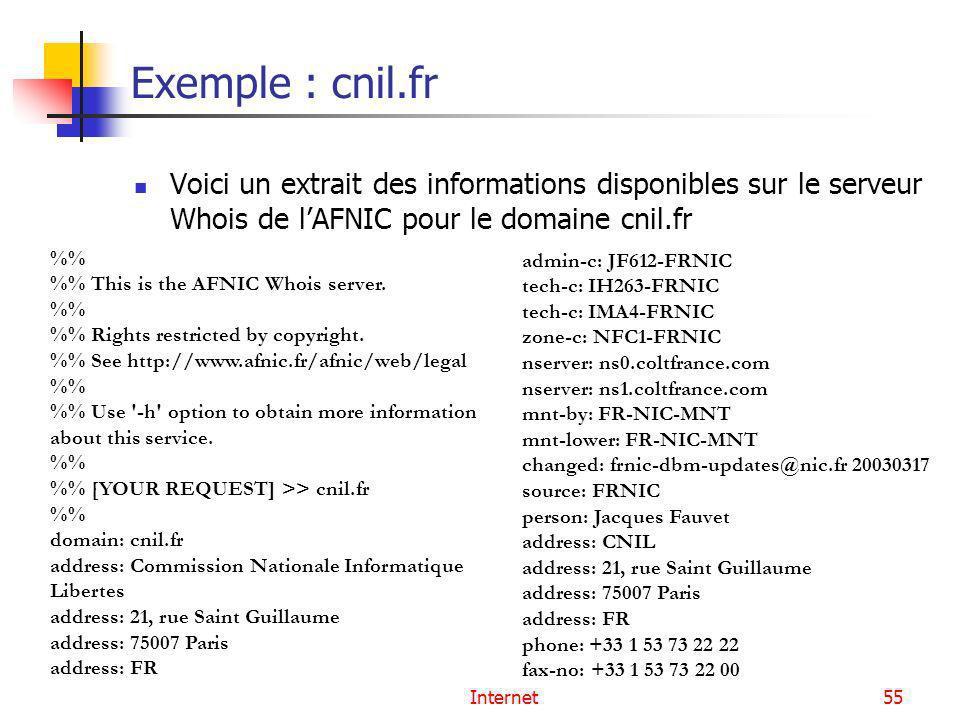 Internet55 Exemple : cnil.fr Voici un extrait des informations disponibles sur le serveur Whois de lAFNIC pour le domaine cnil.fr % % This is the AFNI
