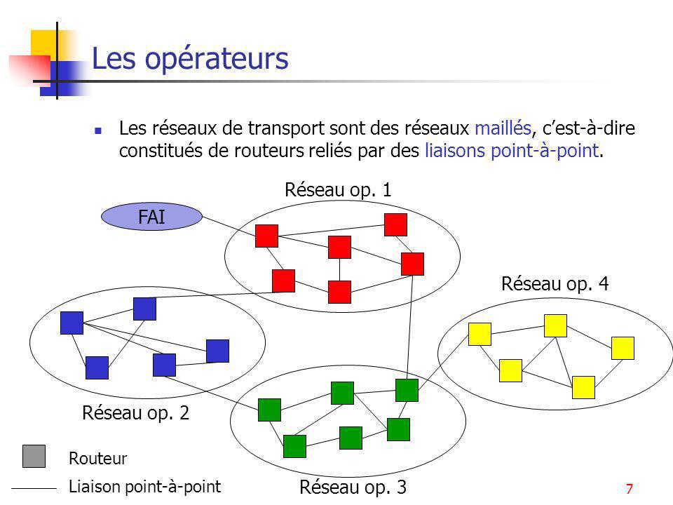 7 Les opérateurs Les réseaux de transport sont des réseaux maillés, cest-à-dire constitués de routeurs reliés par des liaisons point-à-point. Réseau o
