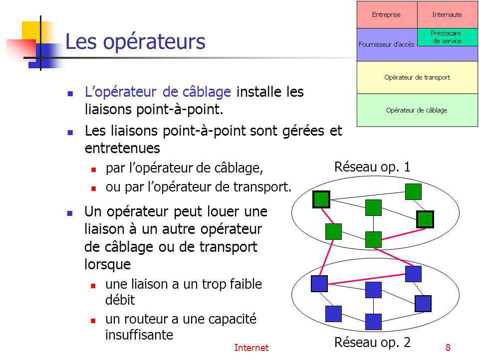 Internet9 Les opérateurs Quelques opérateurs de câblage France Telecom (europe) Cable & Wireless (international) British Telecom (europe) Sprint (international) AT&T (USA) Médiaréseaux (Est parisien) Quelques opérateurs de câblage