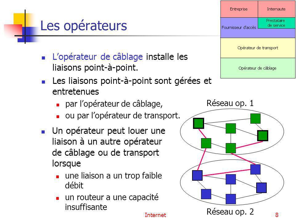 Internet8 Les opérateurs Lopérateur de câblage installe les liaisons point-à-point. Les liaisons point-à-point sont gérées et entretenues par lopérate