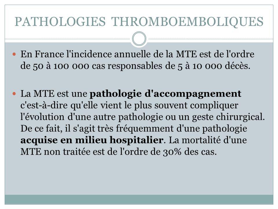 PATHOLOGIES THROMBOEMBOLIQUES En France l incidence annuelle de la MTE est de l ordre de 50 à 100 000 cas responsables de 5 à 10 000 décès.